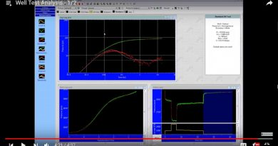 Pressure Transient Analysis